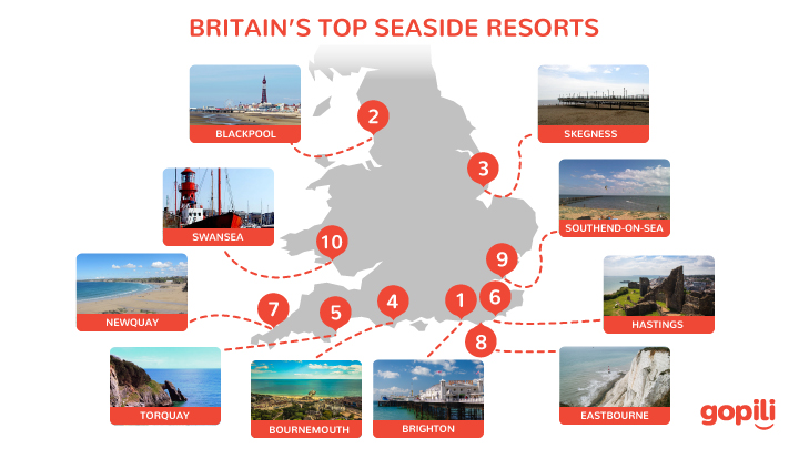 Britain's most popular seaside resorts